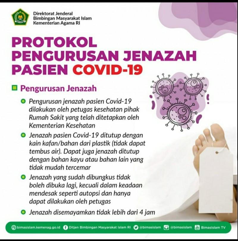 Protokol Pengurusan Jenazah Pasien COVID-19